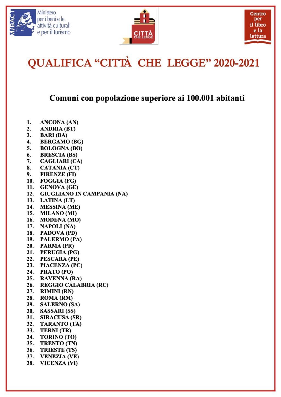 """Aspettando il Fla, Pescara """"Città che legge"""" anche per il biennio 2020-2021"""